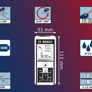 Thông số kỹ thuật dòng máy đo khoảng cách Bosch GLM 100