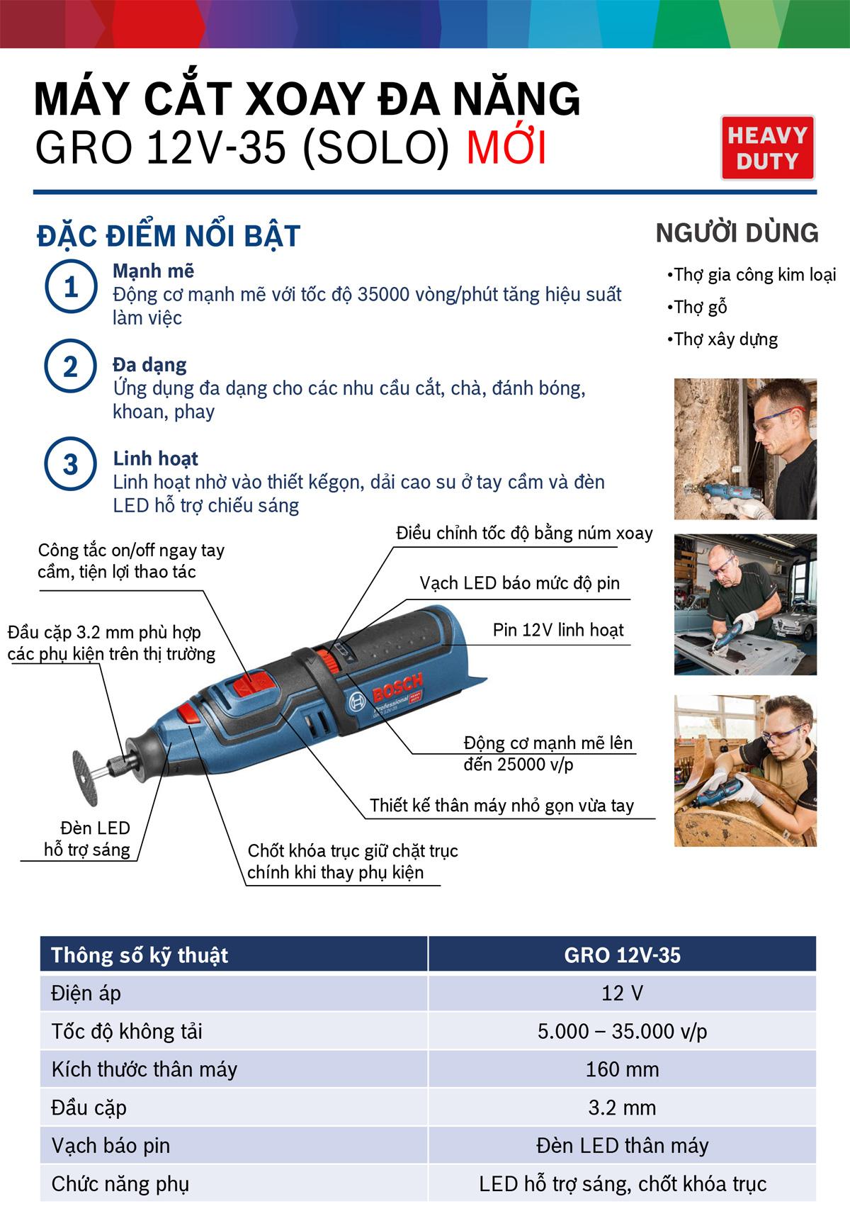 Các đặc tính nổi bật của dòng máy cắt xoay đa năng Bosch GRO 12v-35