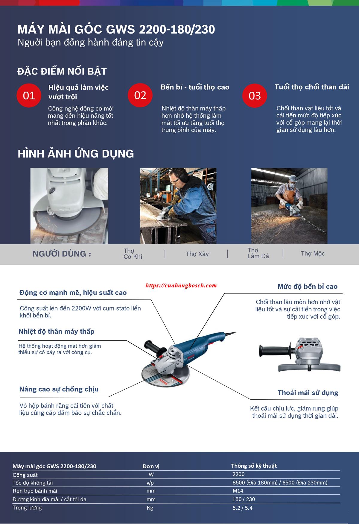 Đặc điểm nổi trội của dòng máy mài góc lớn Bosch GWS 2200