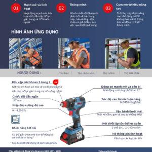 Đặc điểm nổi bật của dòng máy siết bu lông Bosch GDX 18V-200 C